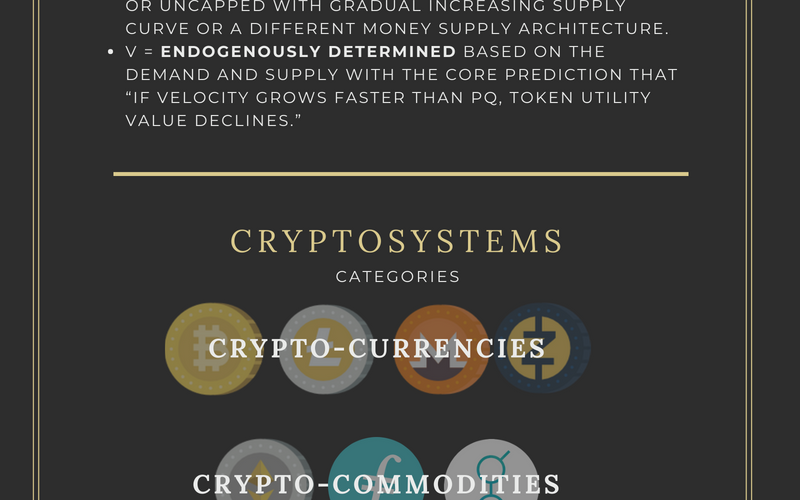 Cryptocurrency: Equation of Exchange