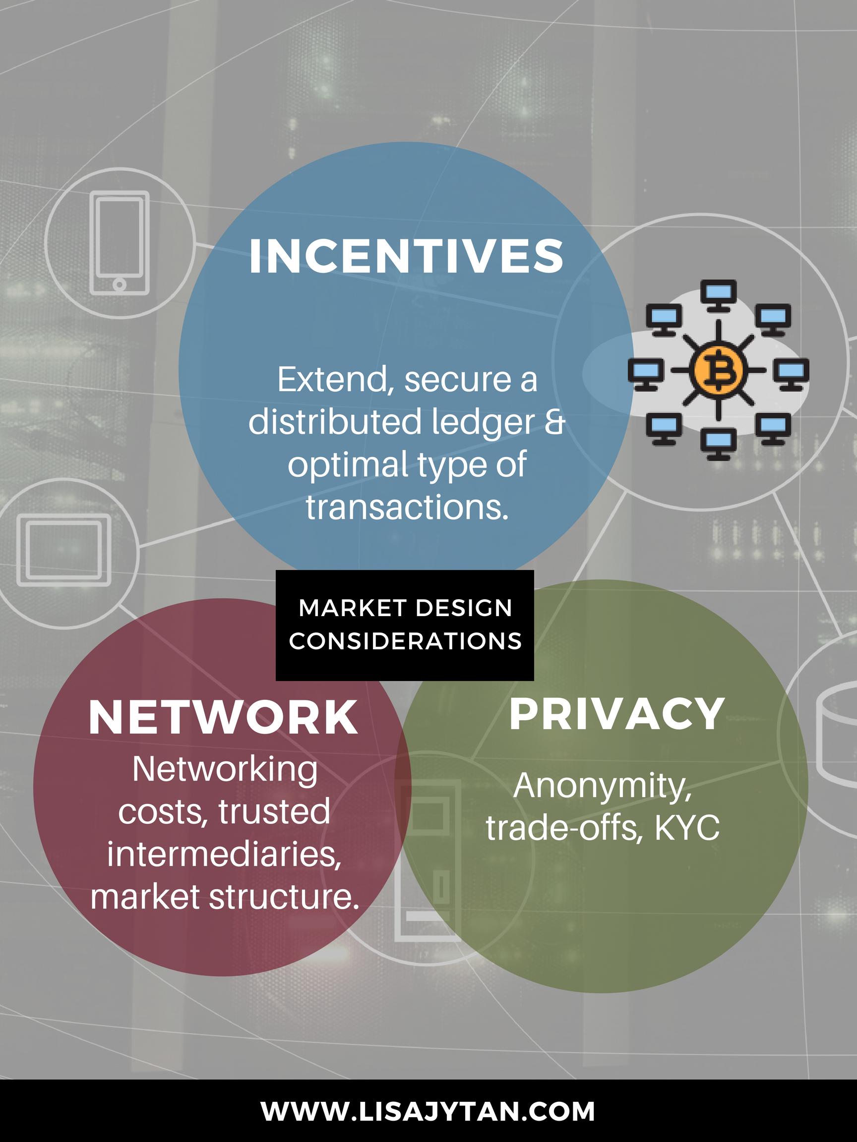 Market Design in Cryptoeconomics