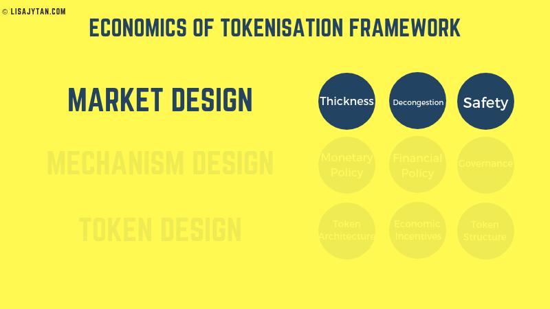 Tokenomics Pillar 1/3: Market Design