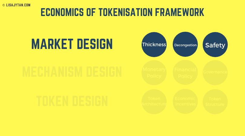 Market Design (1/3)