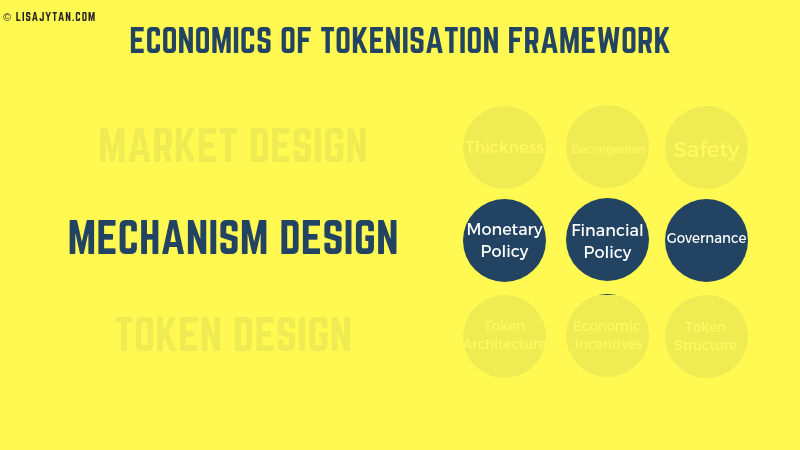 Tokenomics Pillar 2/3: Mechanism Design