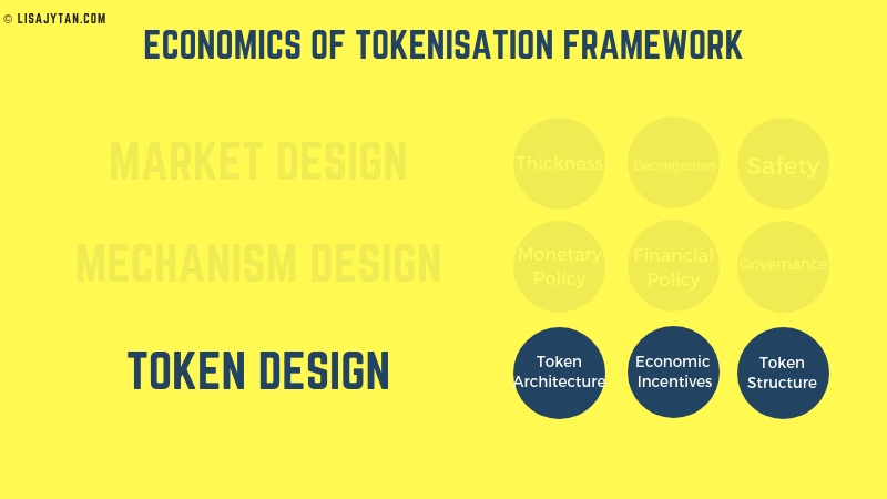 Tokenomics Pillar 3/3: Token Design