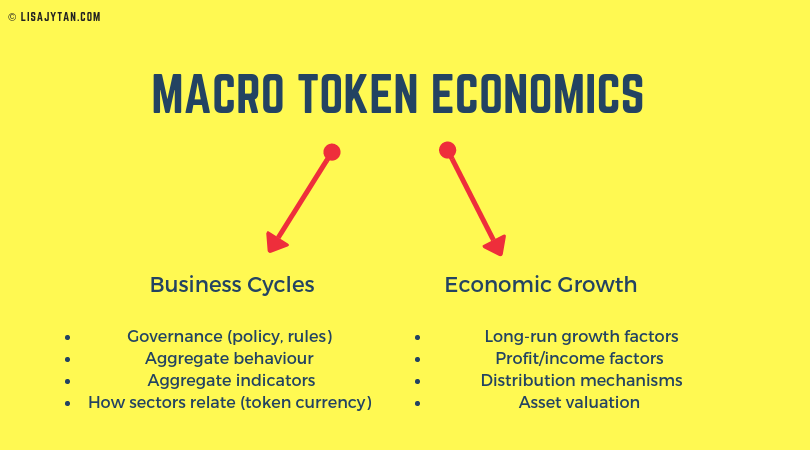 Macro Token Economics