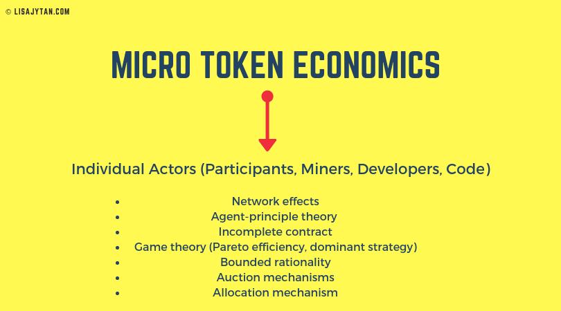 Micro Token Economics